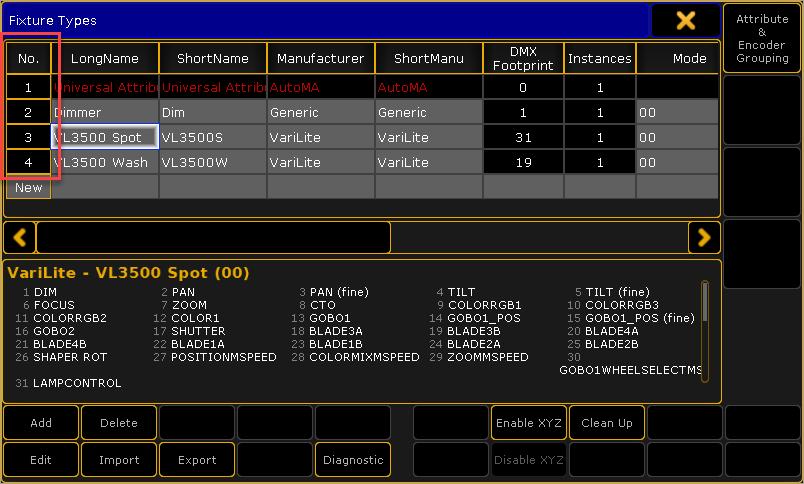 Übersicht über die importierten Fixture Typen mit der entsprechenden Nummer
