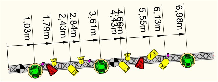 ASBEMWEITERL - Automatische fortlaufende Bemaßung für das Gewerke LICHT