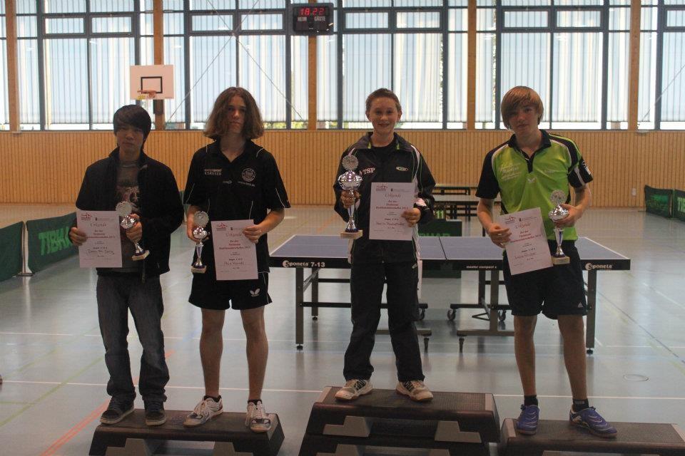 Vize-Bezirksmeister Jungen U18: Luca