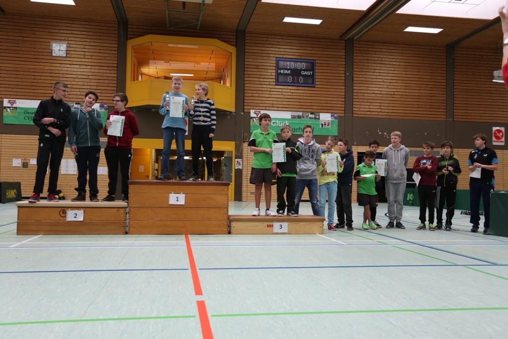 Siegerehrung Schülercup
