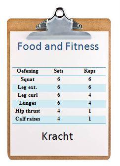 Trainingsschema trainingsschema's workout workoutschema spierkracht ontwikkelen opbouwen