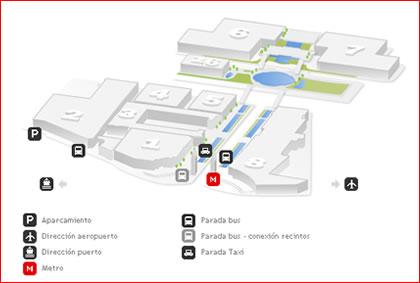 Pavimentos industriales en Barcelona: ubicación SIL 2016