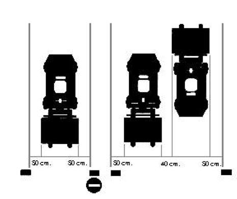 anchura de los pasillos para la señalización industrial del paso de carretillas en la empresa