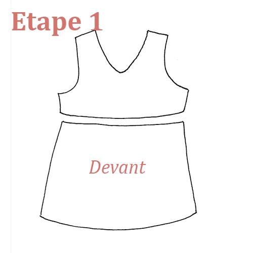 Astuce couture : pour monter un vêtement facilement