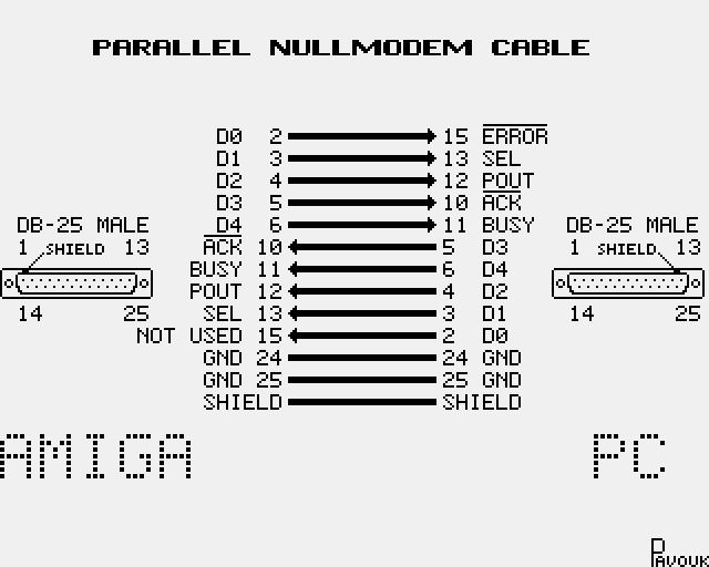 Laplink4 parallel cable