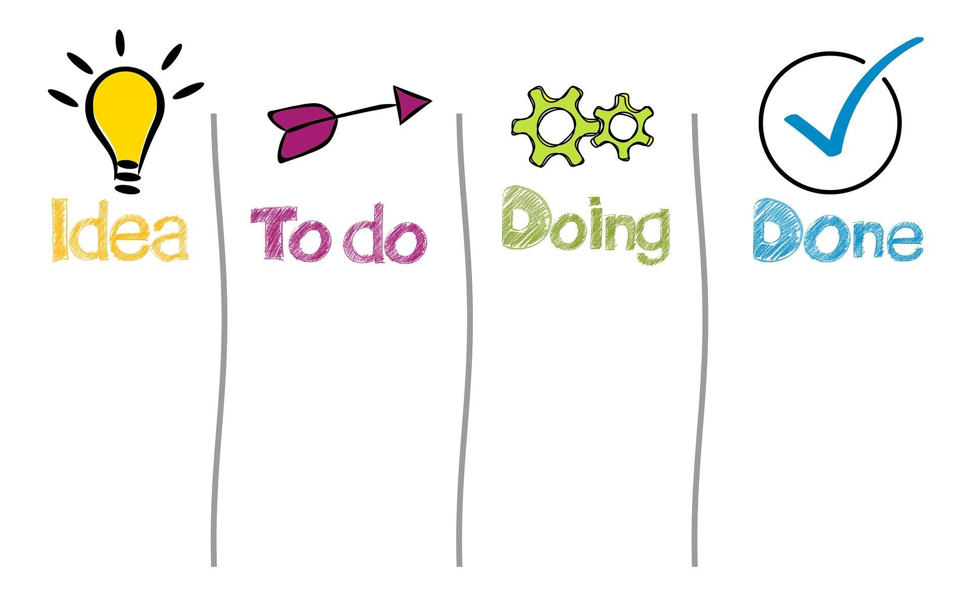 Darum brauchst Du unbedingt einen guten Workflow für Deine Blogartikel
