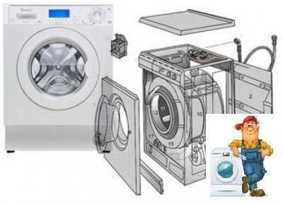 Полный ремонт стиральных машин Молодежная обслуживание стиральных машин электролюкс Железнодорожная улица (поселок Рассудово)