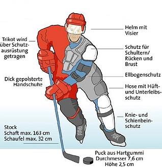 Ausrüstung Eishockeyspieler