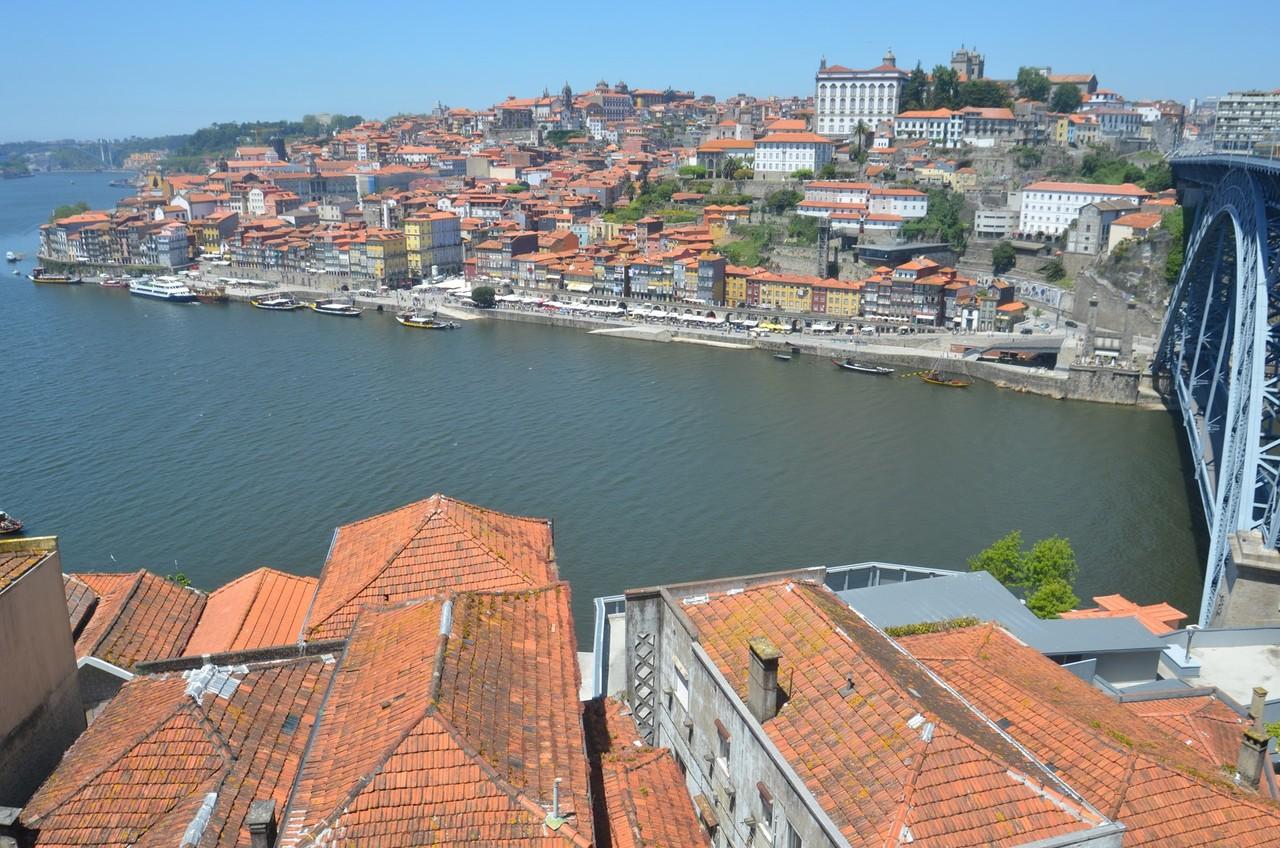 Blick auf Porto von Vila Nova de Gaia