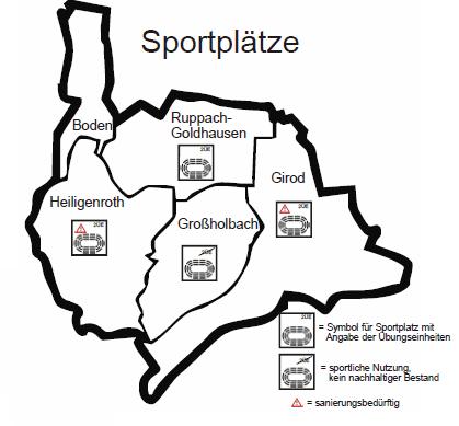 (Quelle: Sportstättenleitplan 2011 der VG Montabaur)