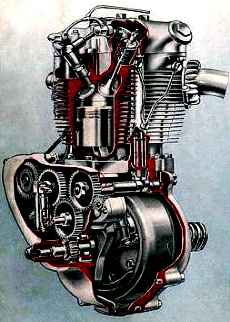 Triumph Historie Klassische Motorrder Oldtimer Bmw Bsa Bonneville Engine Diagram Norton Vorkrieg