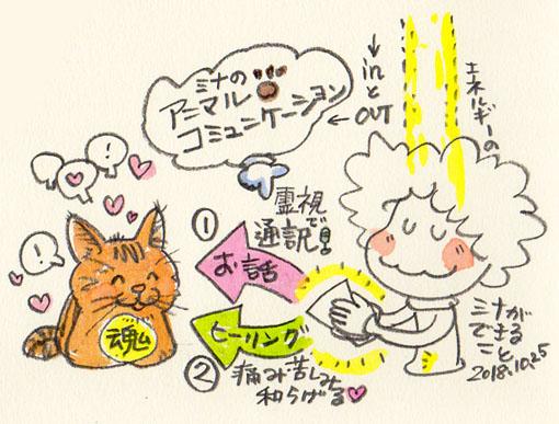イラスト:ミナのアニマルコミュニケーションは「ヒーリング 」付き♪