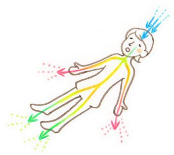 スケッチ:遠隔ヒーリングの「気」の流れ方