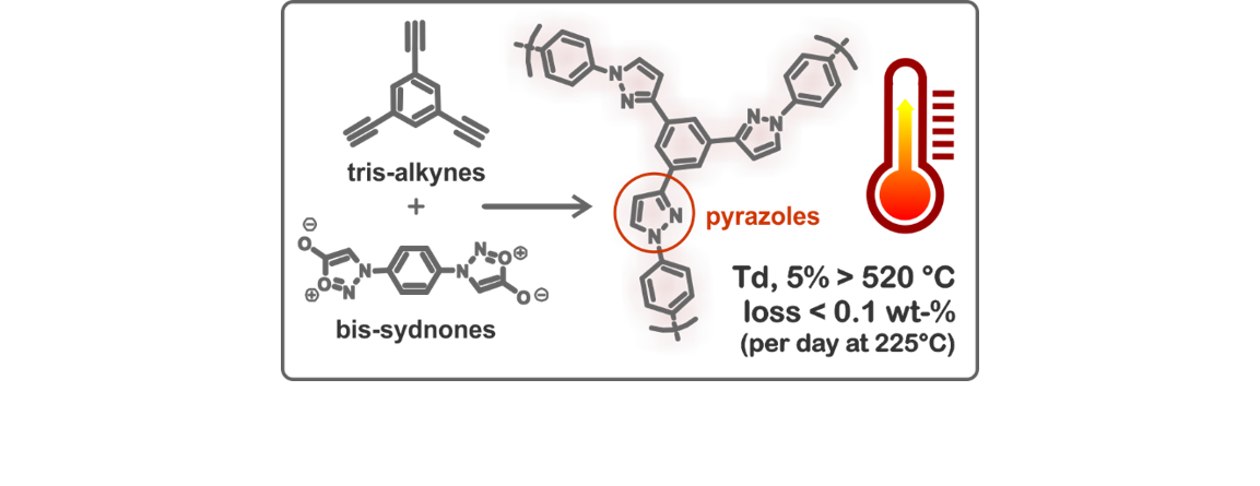 Fully Aromatic High Performance Thermoset via Sydnone–Alkyne Cycloaddition