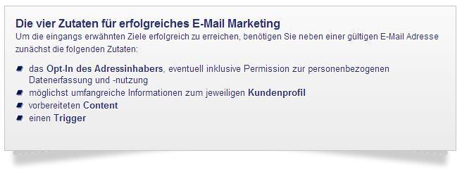 Vier Zutaten für erfolgreiches E-Mail Marketing