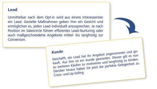 Lead -> kunde