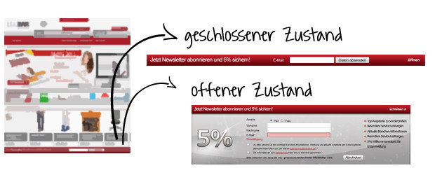 direct mail marketing für shopbetreiber