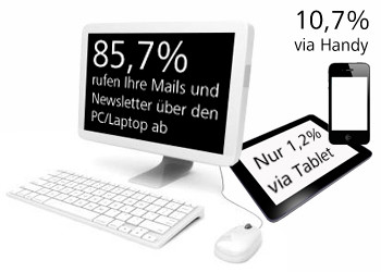 Online Marketing Monitor 2011 - Email Marketing