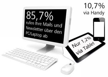 Online Marketing Monitor 2011 - Email Marketing