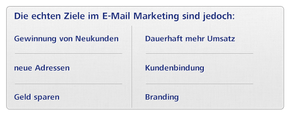 online marketing und e-mail marketing ziele