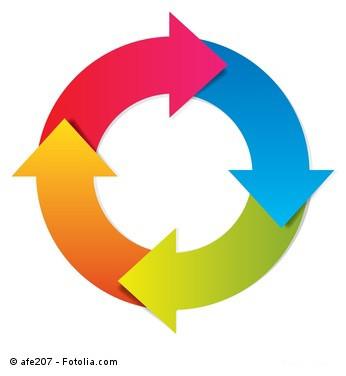 Die richtige Information automatisch zur richtigen Zeit: Lifecycle-E-Mail Marketing