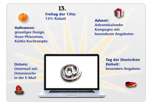 email marketing service einer online dialog agentur