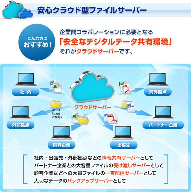 静岡県、社内情報システム(社内SE)、正社員の転職・求人