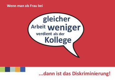 Zu sehen ist ein Postkartenmotiv mit einem Beispiel für Diskriminierung. Diskriminierung ist zum Beispiel, wenn jemand für gleiche Arbeit weniger als der Kollege Lohn erhält.