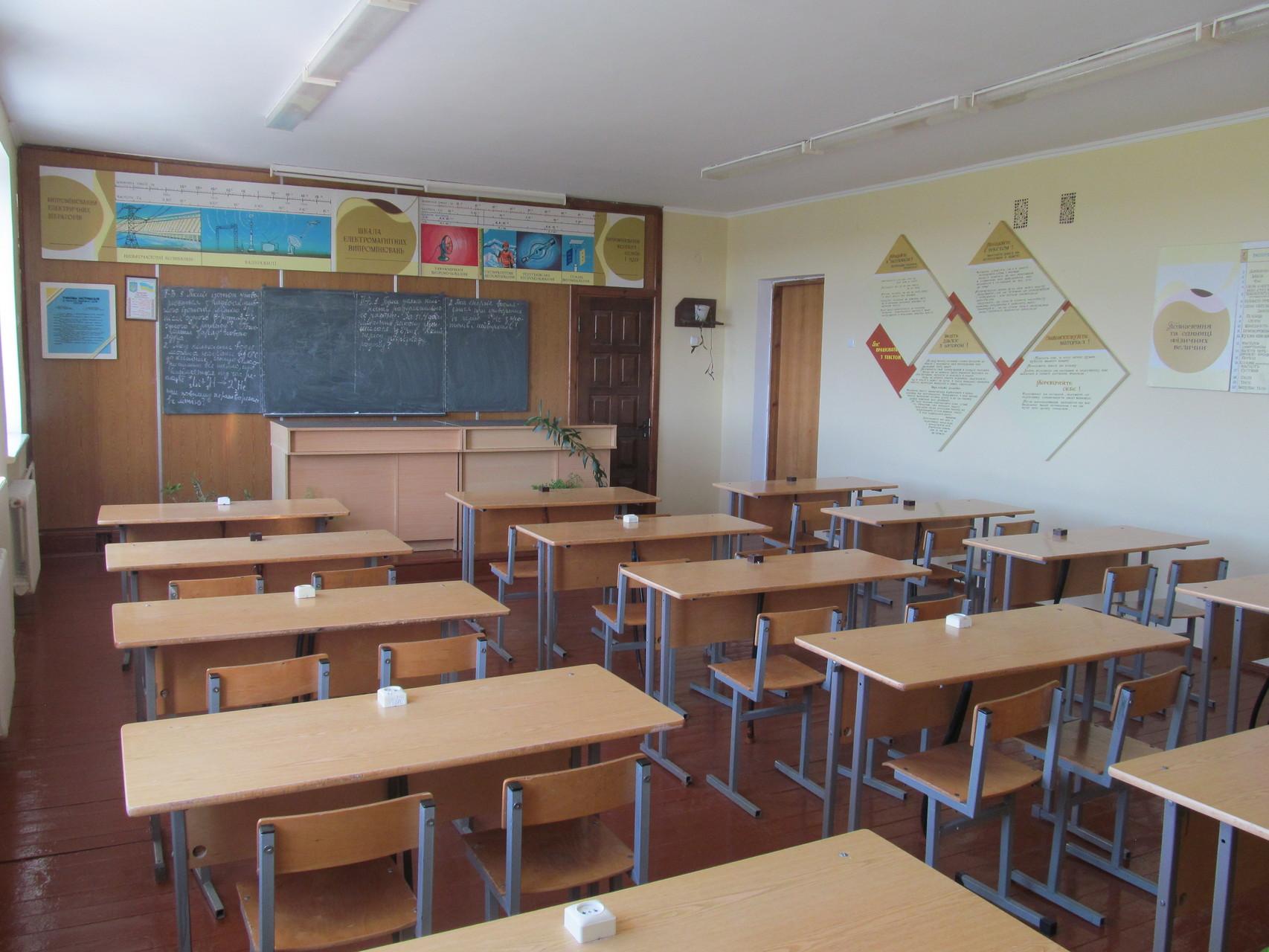 Клас-кабінет фізики
