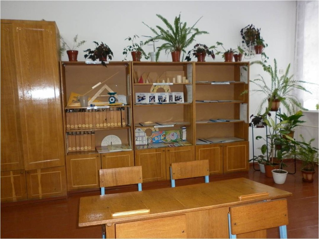 Клас-кабінет математики