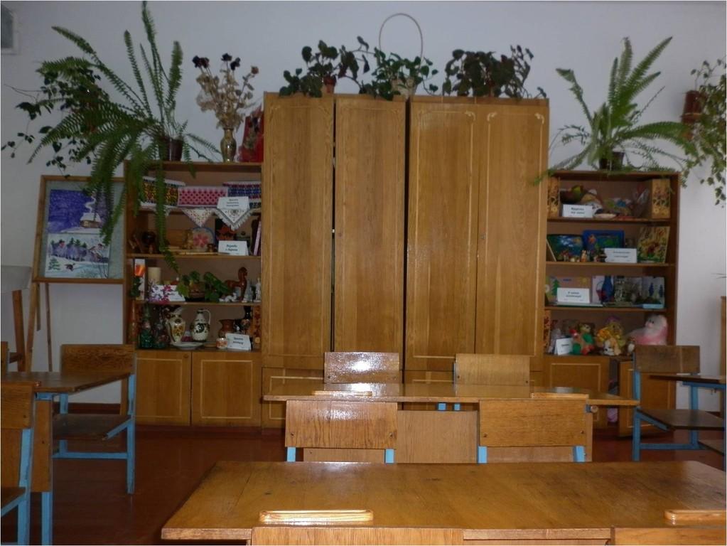 Клас-кабінет образотворчого мистецтва