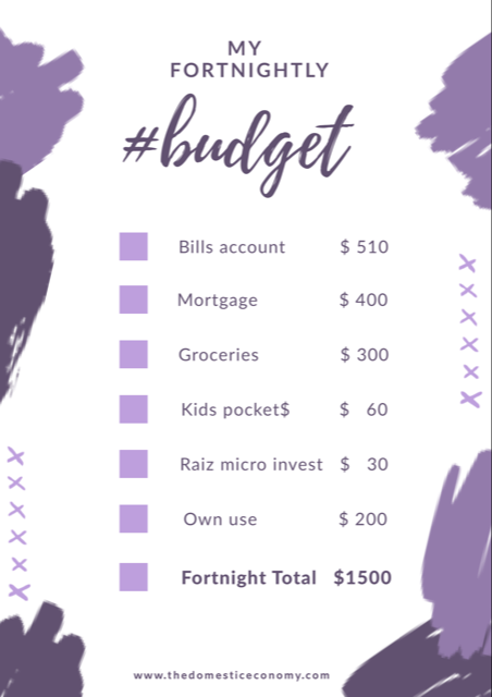 A look at how I use my income.