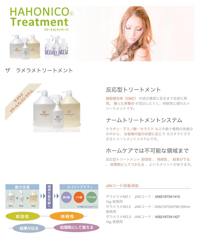 HAHONICO Treatment