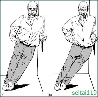 札幌市-坐骨神経痛-腰椎ヘルニヤのストレッチ運動-1