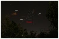 Saturn und Mars im Skorpion