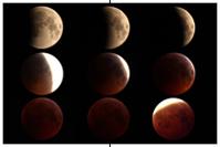 Mondfinsternis 21. Jänner 2019