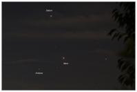 Saturn, Mars, Antares