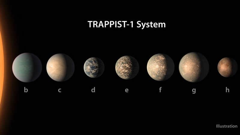 Es posible que los planetas de TRAPPIST-1 tengan agua -  laisladelaastronomia.com bc544d468ca