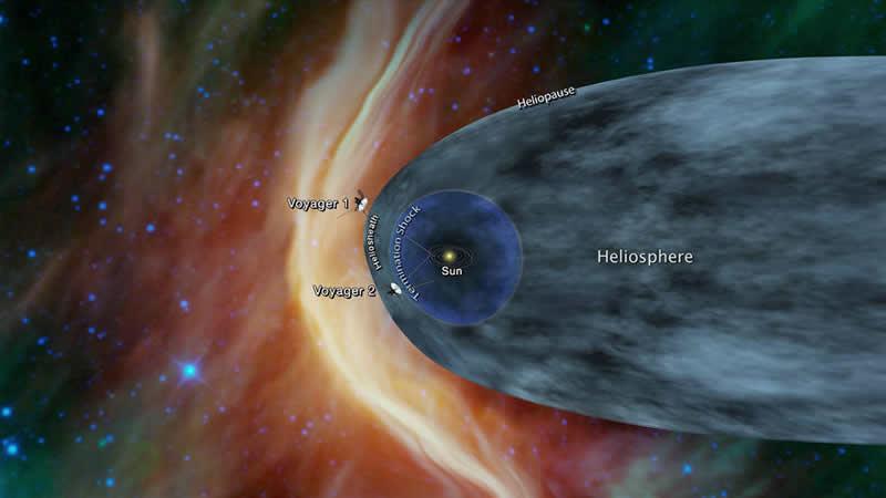 La Voyager 2 podria acercarse al espacio interestelar -  laisladelaastronomia.com 4ace9b557bc