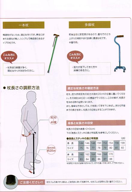杖の種類と使用方法②
