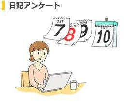 日記アンケート