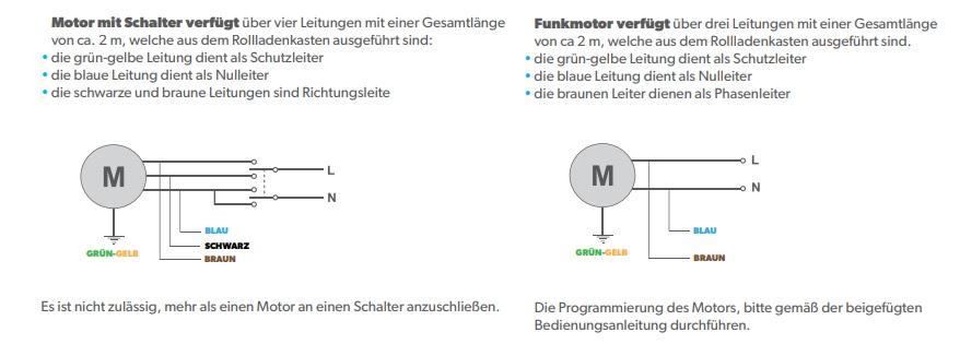 Motor Anschluss