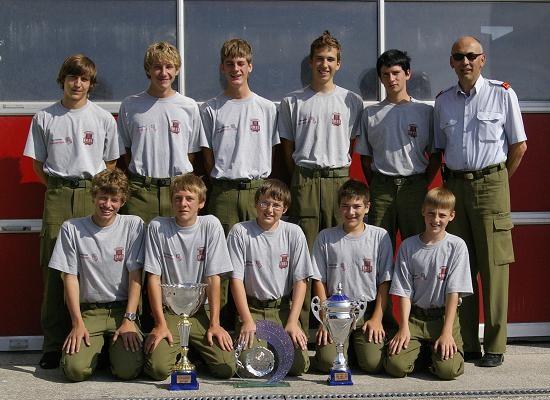 Bezirks-Kombi-Sieger 2007