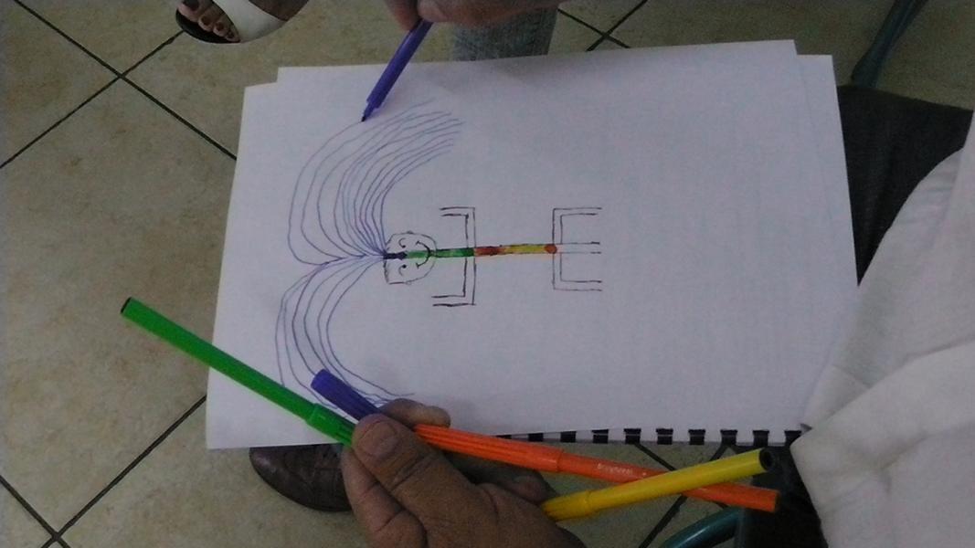 Zeichne deinen energetischen Torus Level 3