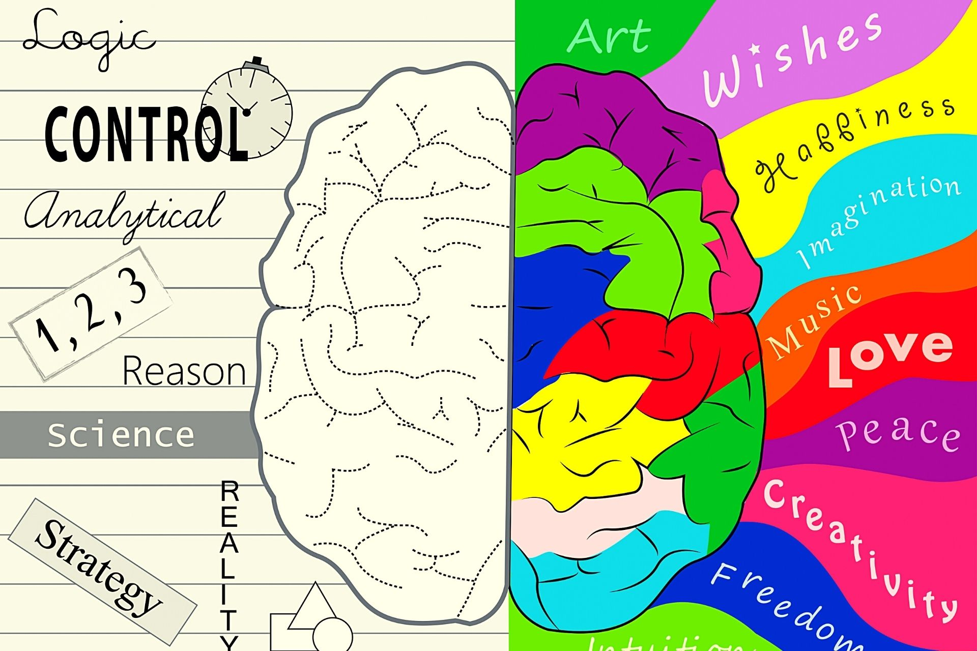 Atención Neuropsicológica
