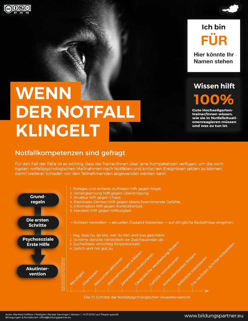 Hochseilgartentrainer Ausbildung der Bildungspartner Österreich in Nieder- und Oberösterreich