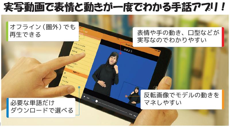 スマートデフは実写動画の単語辞典アプリ