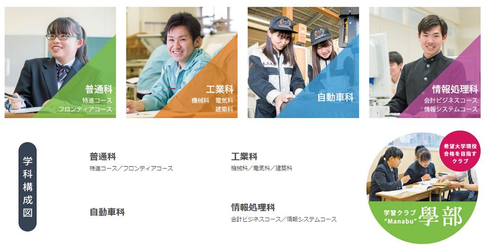 【足利大附属】学科紹介