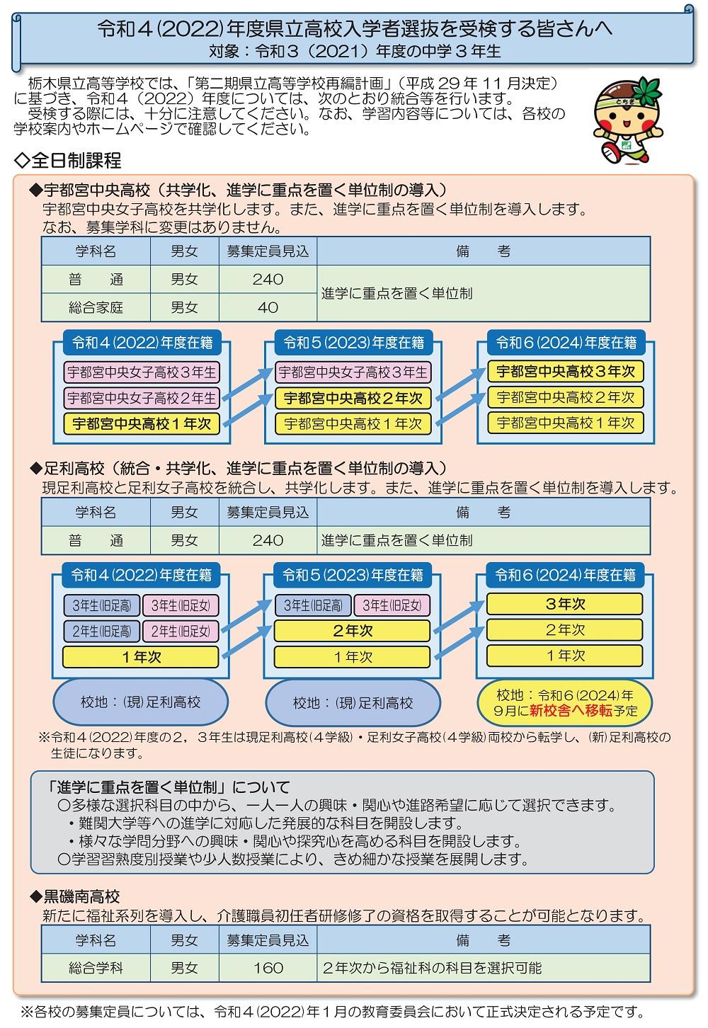 【県立】県立高校入試を受検する皆さんへ(再編計画)