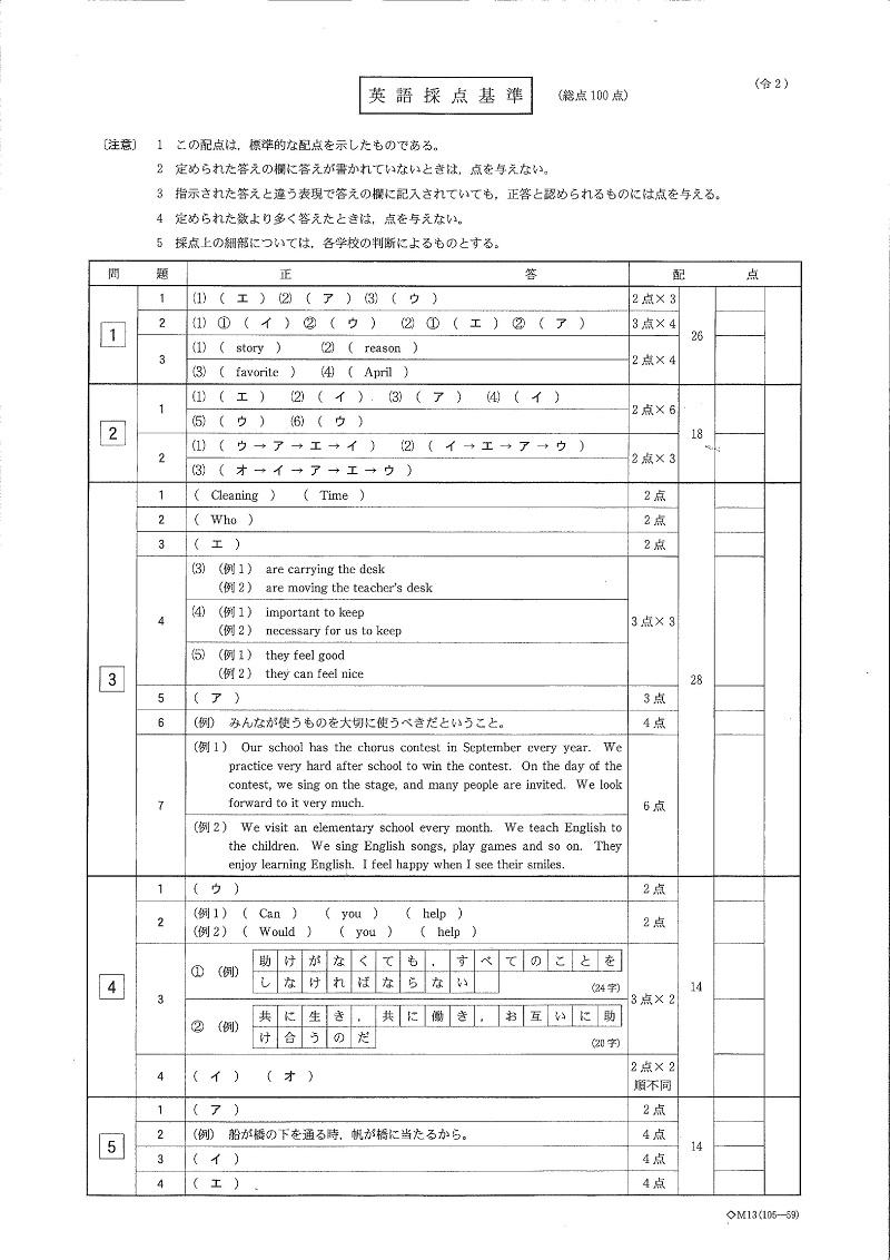 栃木県立高校入試 学力検査 英語問題・解答